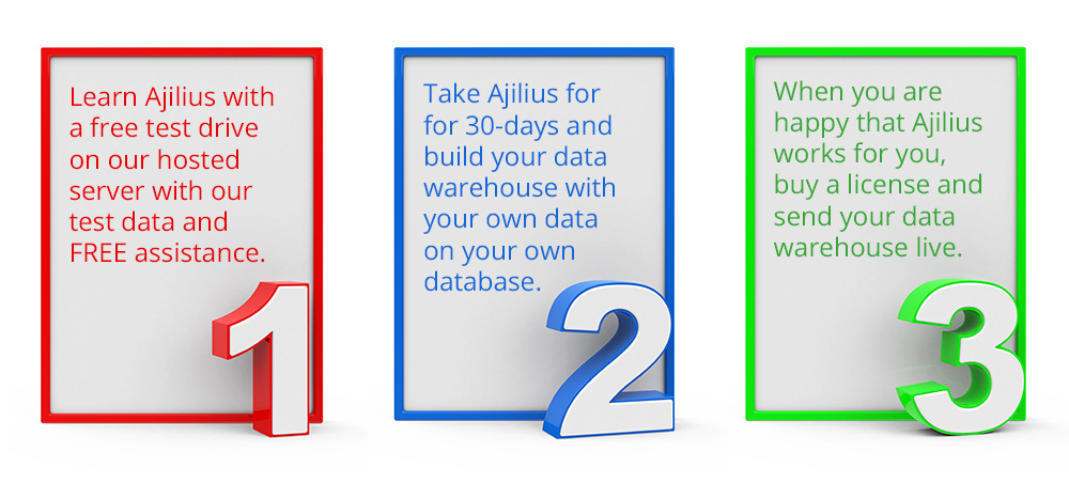 3 steps to getting started with Ajilius Data Warehouse Automation.