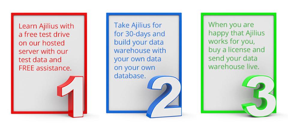 Ajilius Data Warehouse Automation | BIReady Australia