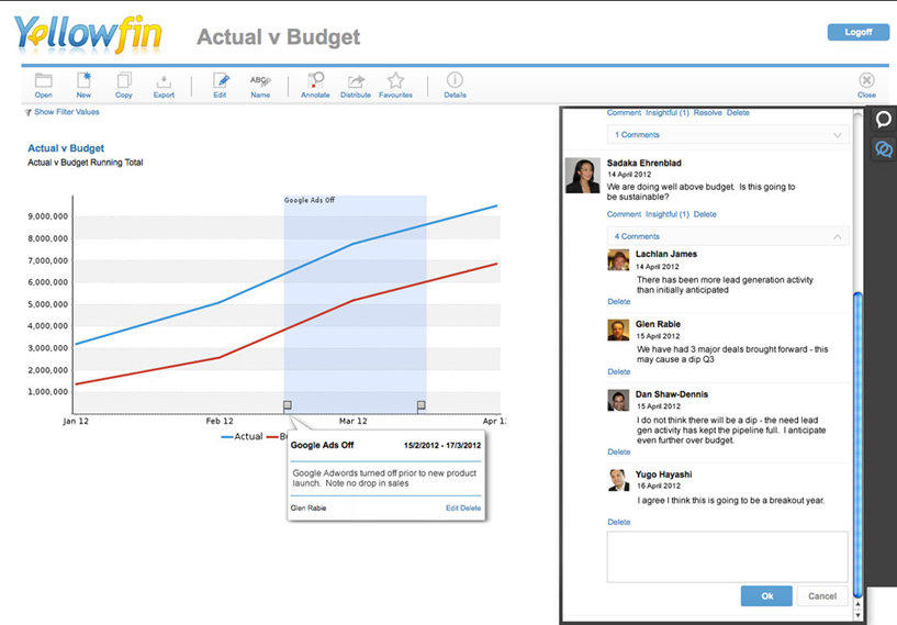 Yellowfin BI social interface